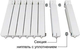 Сборка-алюминиевого-радиатора.jpg
