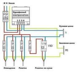 elektricheskiyschetchikmerkuriy2015dosto_32CCB47C.jpg