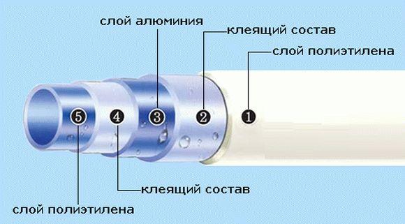 metalloplastikovietrubihencotexnicheskie_B60A58CF.jpg