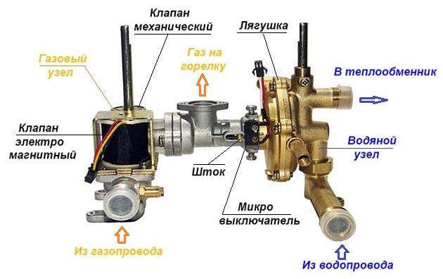 Gazovyj-i-vodjanoj-uzel-Neva-4511.jpg