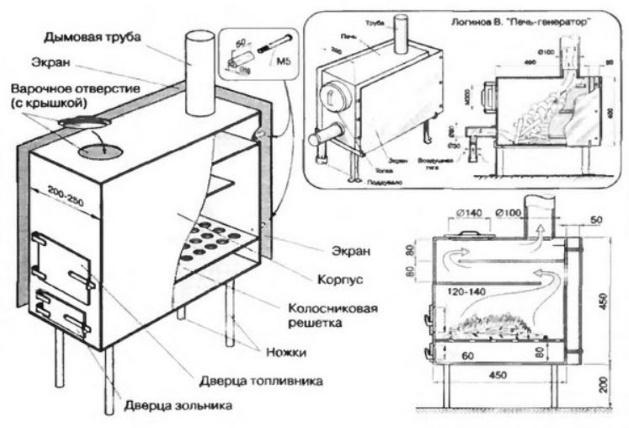 konstrukcija-pechki.jpg