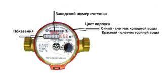 gde-posmotret-nomer-schetchika-vody-na-schetchike-1-320x145.jpg