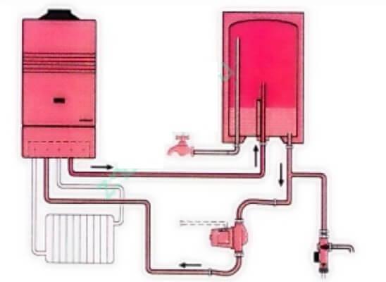boiler-s-dvuhkonturnym-kotlom.jpg