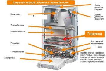 gorelka-gazovaya-v-kotle-350x236.jpg