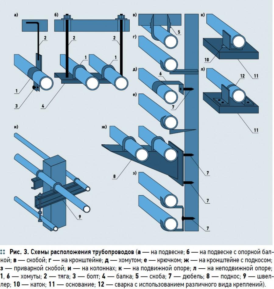 Kronshteyn-dlya-trub-62.jpg