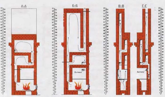 eta-konstruktsiya-prednaznachena-dlya-otopleniya-dvuhetazhnogo-doma.jpg