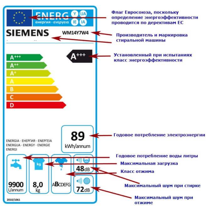 skolko-elektroenergii-potreblyaet-stiralnaya-mashina-5.jpg