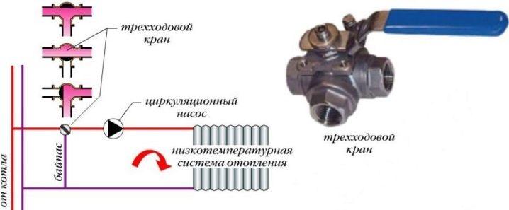 trehhodovye-krany-dlya-otopleniya-rekomendacii-po-vyboru-i-montazhu-30.jpg