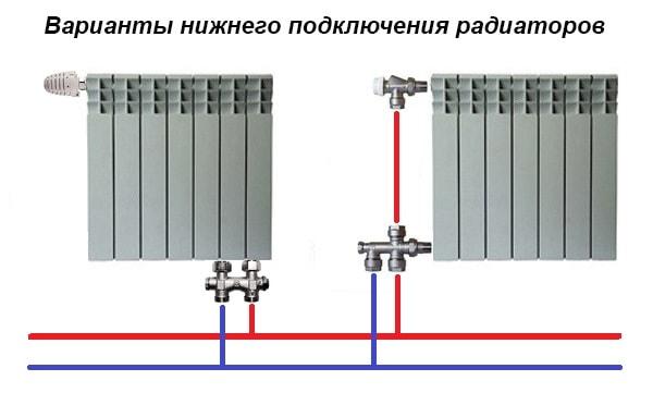 nizhnee-podkljuchenie-radiatora-otoplenija-min.jpg