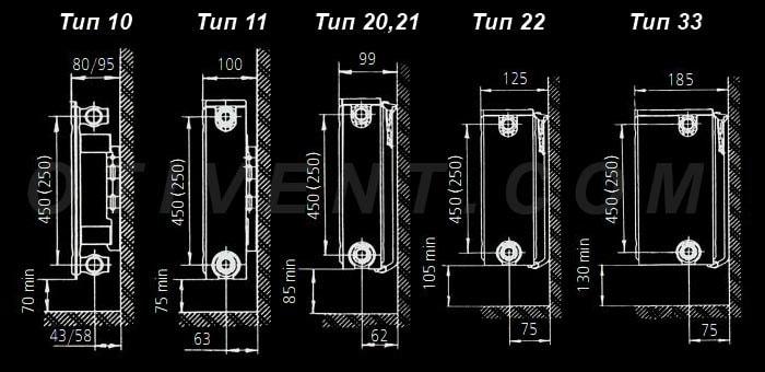 Shemy-ustanovki-stalnyh-panelnyh-radiatorov.jpg