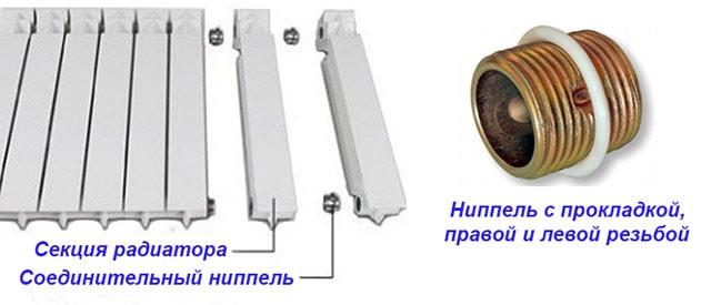 Razborka-aljuminievogo-radiatora-otoplenija.jpg