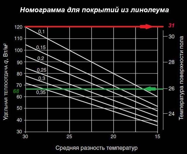 Opredelenie-temperatury-pola-s-sinteticheskim-pokrytiem.jpg