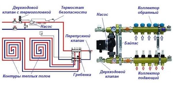 Shema-podkljuchenija-kollektora-s-dvuhhodovym-klapanom.jpg