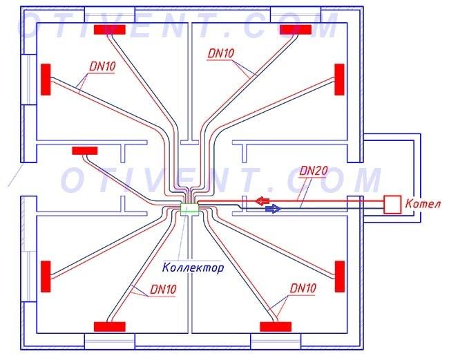 Dvuhtrubnaja-kollektornaja-sistema-otoplenija.jpg