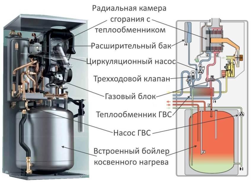 схема-обвязки-котла-с-бойлером.jpg
