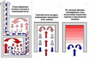 kirpichnaya-pech-kolpakovaya-svoimi-rukami_1-320x208.jpg