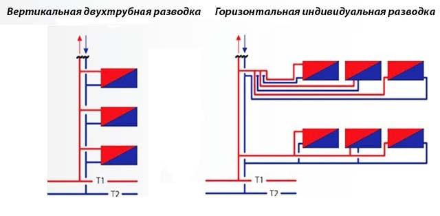 Shema-otoplenija-dvuhtrubnaja-pokvartirnaja.jpg