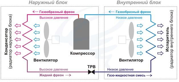 skolko-elektroenergii-potreblyaet-kondicioner-4.jpg