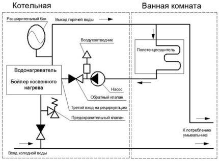 Двухконтурная-подача-горячей-воды-430x315.jpg