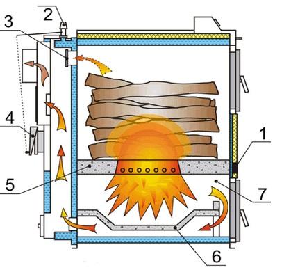 piroliznyi-gazogenerator.jpg
