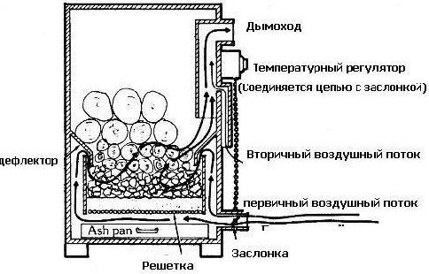 konstruktsiya-piroliznogo-kotla.jpg