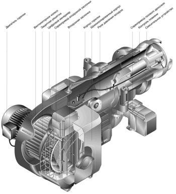ustrojstvo-gazovoj-gorelki-350x386.jpg