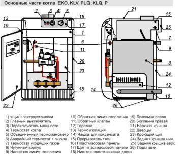 ustrojstvo-gazovogo-kotla-350x307.jpg