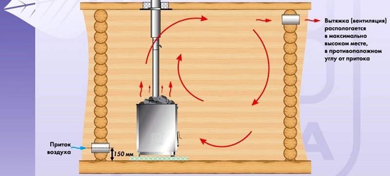Shema-ventilyacii-v-bane.jpg