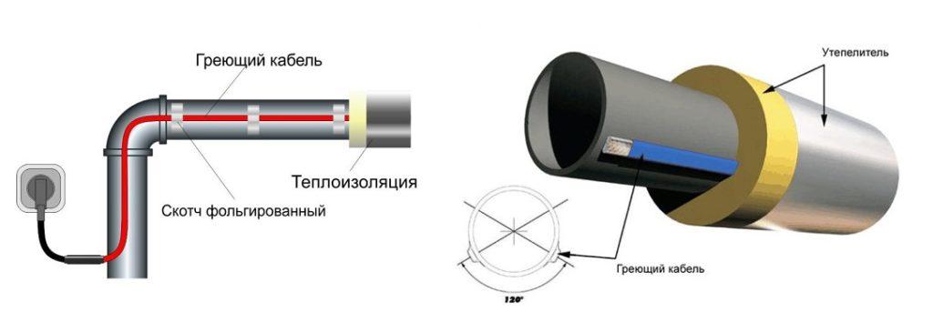 greyushhij-kabel-1024x366.jpg