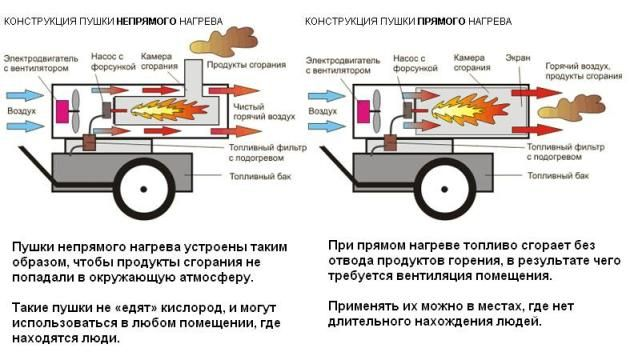 teplovaya_pushka_svoimi_rukami_11.jpg