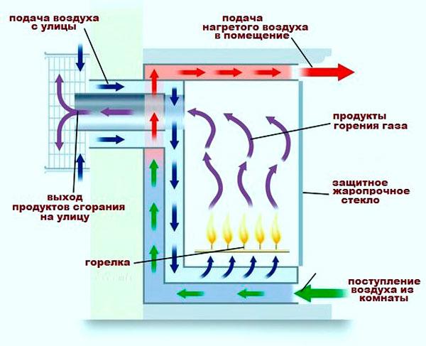 Схема-устройства-газового-камина.jpg
