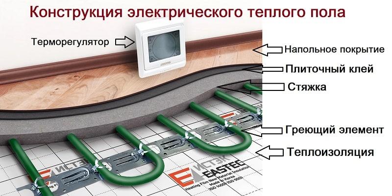Konstrukciya_teplogo_pola.jpg