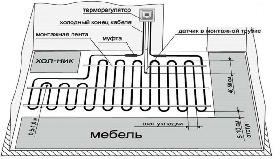 podkluchenie-elektricheskogo-teplogo-pola.jpg