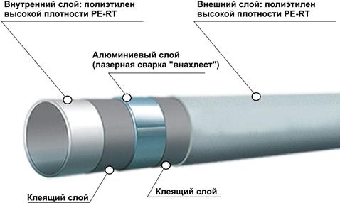 diametry-metalloplastikovyh-trub.jpg