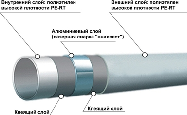 tehnicheskie-harakteristiki-metalloplastikovyh-trub.jpg