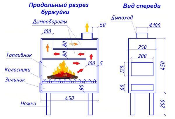Chertezh-dvuhhodovoj-burzhujki-min.jpg