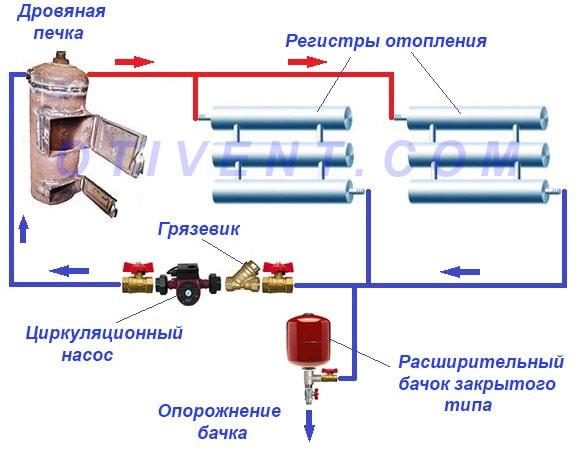 Podkljuchenie-burzhujki-k-vodjanoj-sisteme.jpg