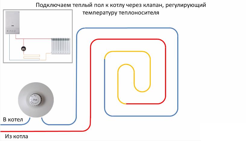Podklyuchenie-teplogo-pola-cherez-reguliruyushhiy-klapan.png