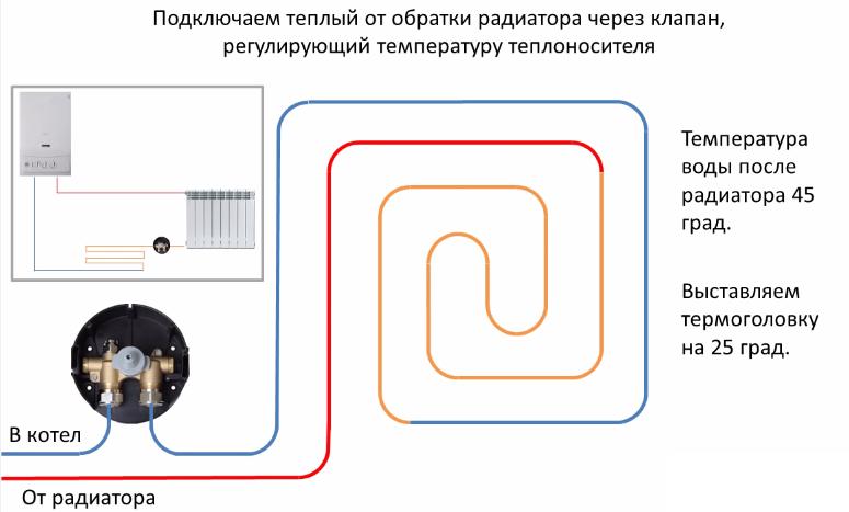 Reguliruyushhiy-klapan-ustanovlen-na-vykhode-vody-iz-otopitelnogo-radiatora.png
