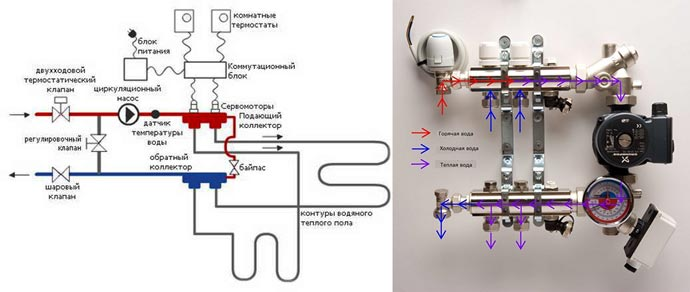 Etapy-podklyucheniya-termostata-k-teplomu-polu.jpg