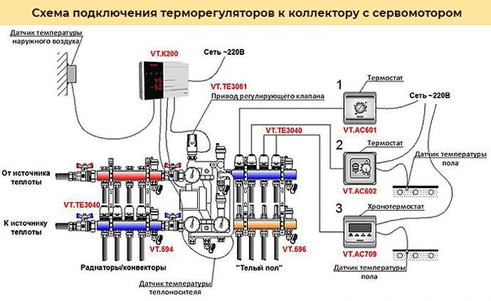 Shema-podklyucheniya-termoregulyatora-s-servoprivodami.jpg