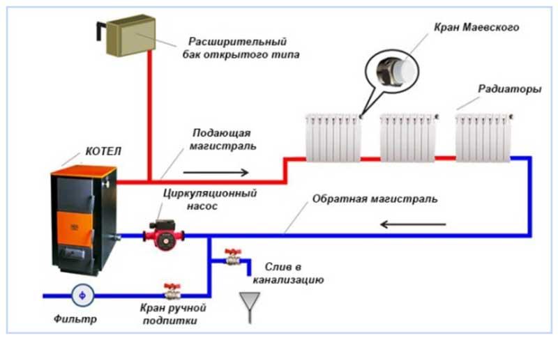 opressovka-sistemyi-otopleniya-13.jpg