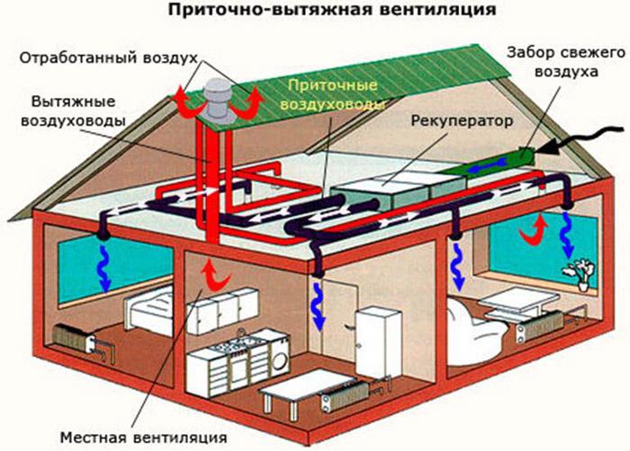 Vytyazhnaya-i-pritochnaya-ventil.jpg