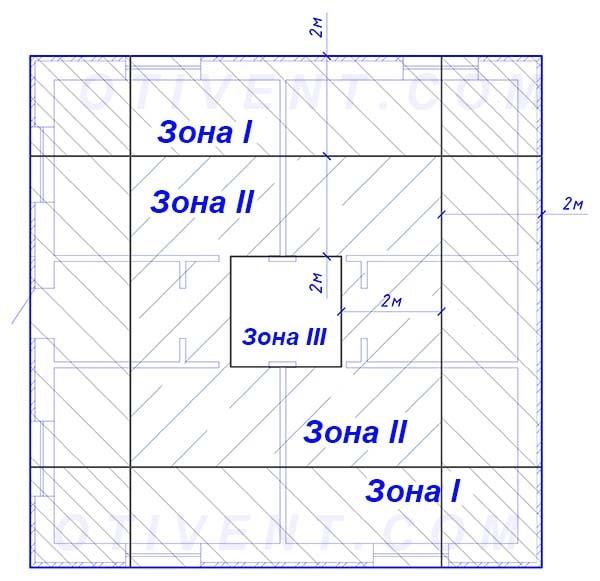 Razbivka-polov-na-zony.jpg