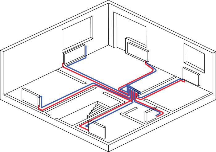 Коллекторная-система-отопления-частного-дома.jpg