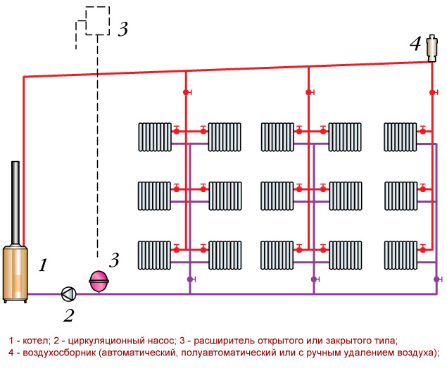 vert-systemy-otopleniya.jpg
