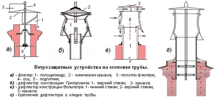 строение_дефлекторов.jpg
