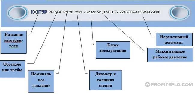1509192910_3-markirovka-trub.jpg