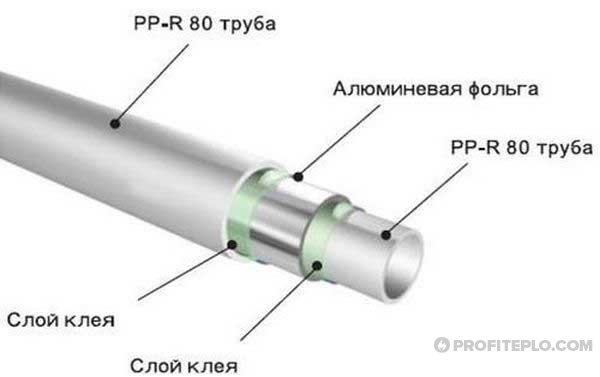 1509192889_5-armirovannye_truby_alluminiem.jpg