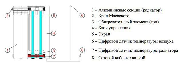 jelektrobatarei-dlja-jekonomnogo-otoplenija-1.jpg